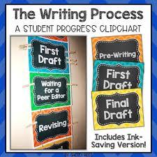 Writing Process Clip Chart Writing Process Clip Chart