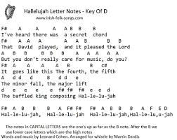 Both excellent incentives to get little ones off on a good start when beginning the piano. Pin On Lyrics Music