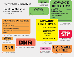 Advanced Directives Chart Labels Advanced Directives