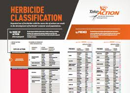 2017 Chart For Selection Of Herbicides Based On Site Of