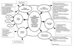 Составление и использование бухгалтерской отчетности отчет по  Составление и использование бухгалтерской отчетности основной профессиональной Годовой бухгалтерской отчетности Отчет о целевом использовании полученных