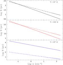 Gas Outflows In Seyfert Galaxies: Effects Of Star Formation Versus ...