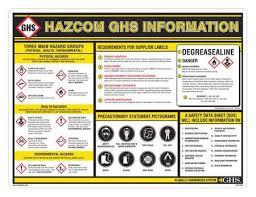Wall Chart Chemical Hazmat Training