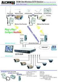 diagram of cctv installations wiring diagram for cctv system the best outdoor home security camera features