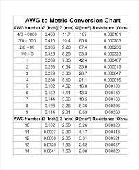 Printable Metric Unit Conversion Chart 57 True Metric System Line Chart