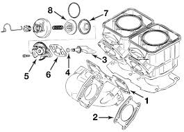 1995 sportster wiring diagram images 1995 seadoo book covers
