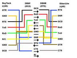 rj45 to db9 adapter wiring diagram images diagram db9 serial to db9 to rj45 wiring diagram db9 wiring diagram and