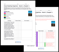 a tale of two cities book chapter summary analysis from the teacher edition of the litchart on a tale of two cities