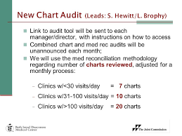 Cms Chart Audit Tool Ambulatory Joint Commission Meeting August 12 Ppt Video