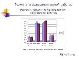 Презентация на тему Развитие логического мышления в процессе  11 Результаты экспериментальной работы