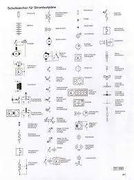 house wiring basics uk wiring diagram house wiring diagram most monly diagrams for home