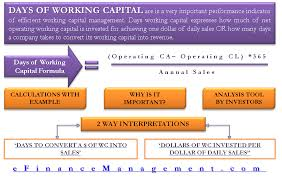 Net Working Capital Formula All About Net Working Capital Formula Example Calculation Ratio