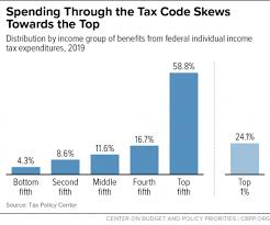 How The Federal Tax Code Can Better Advance Racial Equity