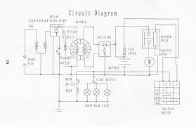 go kart wiring diagram seaseng 110cc go kart wiring \u2022 free wiring taotao 110cc atv wiring diagram at 110cc Wiring Schematic