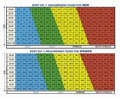 Navy Bmi Standards Chart 11 Interpretive Navy Body Composition Chart