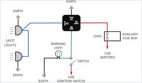 wiring diagram rear spotlight wiring diagram expert wiring diagram rear spotlight wiring diagram load wiring diagram rear spotlight