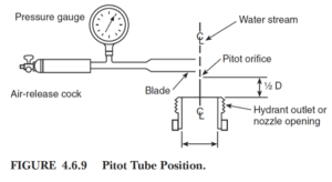 Fire Hydrant Coefficient Chart Conducting Flow Tests Sprinkler Age