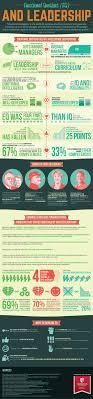 Best 25 Good Leadership Skills Ideas On Pinterest Leadership