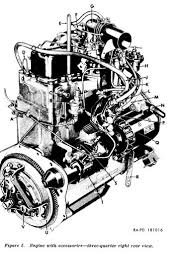 l134 engine diagram l134 diy wiring diagrams jeep l134 engine diagram jeep home wiring diagrams