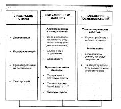 Рекомендации к совершенствованию Заключение Реферат