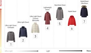 The Down Collection For Women Uniqlo