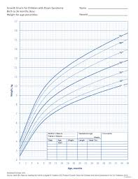 Down Syndrome Weight Chart Growth Chart For Children With Down Syndrome Boys Birth