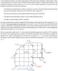 a 2 d conduction um is discretized and a portion of the domain near
