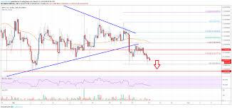 Xrp Signaling Significant Bearish Break Live Bitcoin News