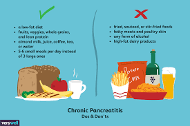 Pancreatitis Diet What To Eat For Better Management