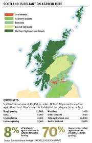 Sheep Due To The Latitude The Scottish Growing Season Is Similar To That Of Canada Twilight Comes Early In The Winter Months While The Summers Have Long Days National Records Of Scotland Scottish Farming About Managing Marginal Land The Western Producer
