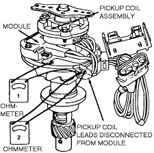 mercedes benz clk l fi sohc cyl repair guides 2 ohmmeter 1 shows the connections for testing the pick up coil ohmmeter 2 shows the connections for testing the pick up continuity