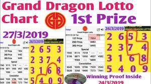 Grand Dragon Lotto Chart 27 3 2019 1st Prize Winning Proof