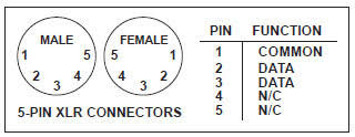 5 pin dmx wiring diagram 5 image wiring diagram gam go lite instructions on 5 pin dmx wiring diagram