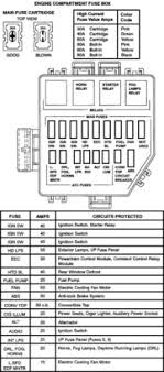 anyone know which is the fog light relay? under hood fuse box 2001 Mustang Gt Fuse Box Diagram 2001 Mustang Gt Fuse Box Diagram #98 2000 mustang gt fuse box diagram