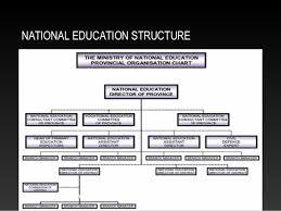 french education system french education system