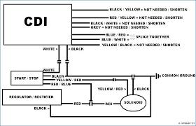 cpi cdi wiring diagram wiring schema wiring diagram schematics yamaha banshee cdi wiring diagram diagrams u2022rh30eapingde cpi cdi wiring diagram at alquilerfurgonetas
