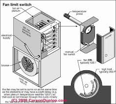 electric furnace with heat pump. Perfect Pump An Electric Furnace May Have A Builtin Delay So That On Call For Heat  The Blower Fan Wonu0027t Turn Until Heating Elements Warmed Up And Electric Furnace With Heat Pump