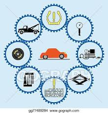 flat tires clipart. Contemporary Flat Flat Tire Flow Chart Intended Tires Clipart O