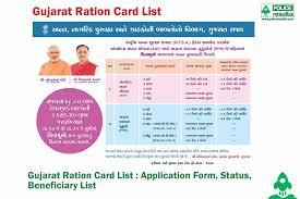 beneficiary list nfsa gujarat ration