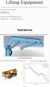 Lifting Equipment B2b Marketplace Knuckle Boom Knuckle