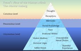 The Ego Defense Mechanisms Healthguidance