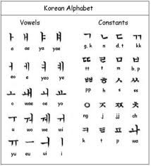 Can Anyone Suggest Me The Better Application To Learn Korean