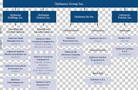 Organizational Chart New York Life Insurance Company