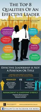 best ideas about good leadership qualities top 8 qualities of an effective leader com