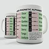 The phonetic alphabet used for confirming spelling and words is quite different and far more complicated to the phonetic alphabet used to confirm pronunciation and word sounds , used by used by linguists, speech therapists, and language teachers, etc. A4 High Quality Phonetic Alphabet Poster Pa1 Amazon Co Uk Kitchen Home