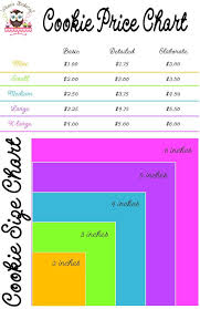 Sugar 11 Price Chart Another Version Of A Cookie Pricing Chart In 2019 Cake