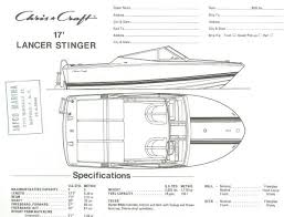 the chris craft stinger arch over troubled waters classic so the stinger was being used by chris craft on a lancer a couple years before the scorpions came out minor detail but since i have one they re of