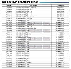 Series 60 Injectors Chart Diesel Rebuild Kits