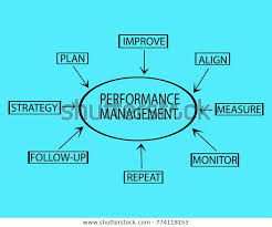 Performance Management Flow Chart Showing Key Stock