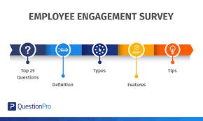 Employee Engagement Survey Top 25 Questions Definition